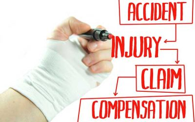How Should Personal Injury Cases Be Handled